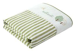Reusable Changing Mat, Baby Diaper Changing Table Pad